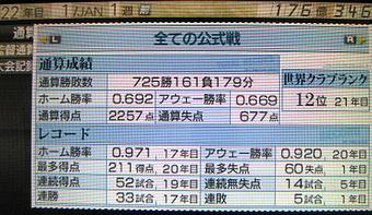 C110915d